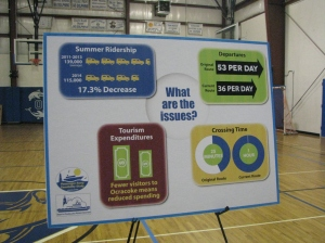Passenger ferry issues display 2015-05-05 17.38.39